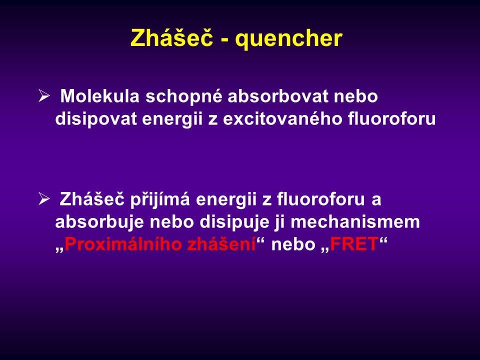 Zhášeč - quencher  Molekula schopné absorbovat nebo disipovat energii z excitovaného fluoroforu  Zhášeč přijímá energii z fluoroforu a absorbuje neb