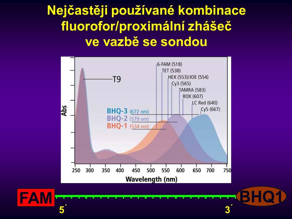 Nejčastěji používané kombinace fluorofor/proximální zhášeč ve vazbě se sondou FAM BHQ1 5´5´ 3´3´