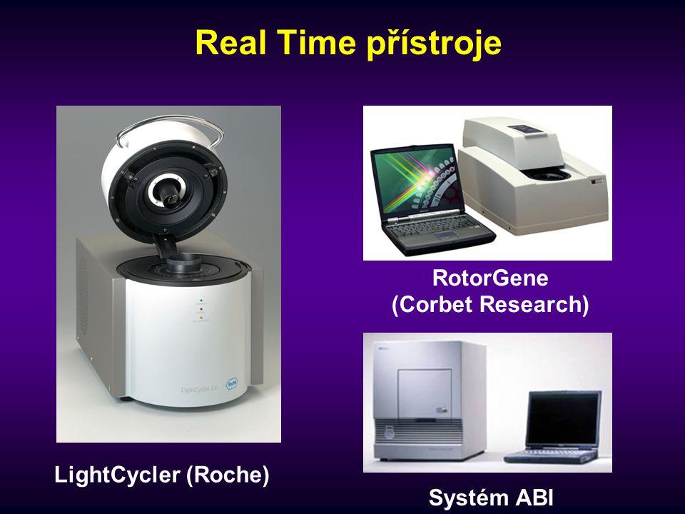 Real Time přístroje LightCycler (Roche) RotorGene (Corbet Research) Systém ABI