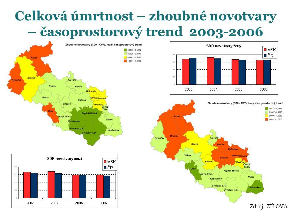 Zdroj: ZÚ OVA Celková úmrtnost – zhoubné novotvary – časoprostorový trend 2003-2006