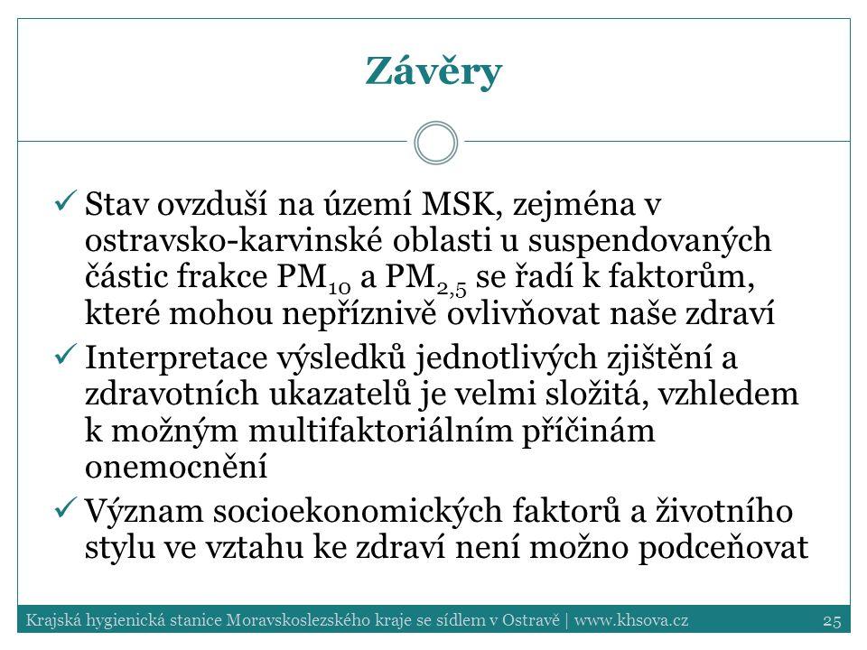 25Krajská hygienická stanice Moravskoslezského kraje se sídlem v Ostravě | www.khsova.cz Závěry Stav ovzduší na území MSK, zejména v ostravsko-karvins