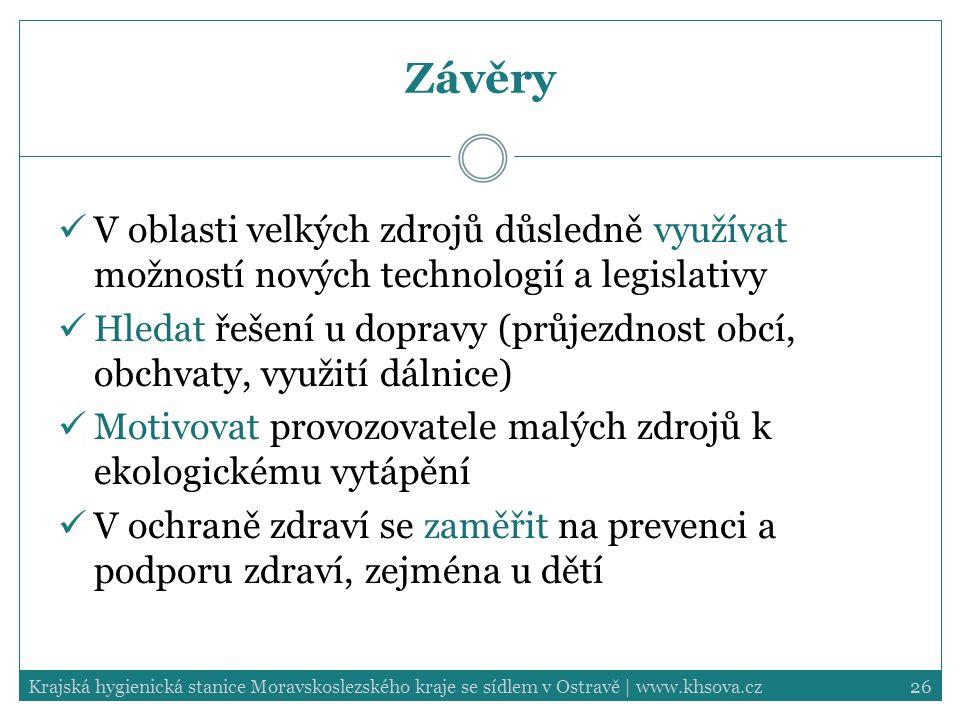 26Krajská hygienická stanice Moravskoslezského kraje se sídlem v Ostravě | www.khsova.cz Závěry V oblasti velkých zdrojů důsledně využívat možností no