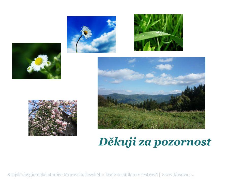 Krajská hygienická stanice Moravskoslezského kraje se sídlem v Ostravě | www.khsova.cz Děkuji za pozornost