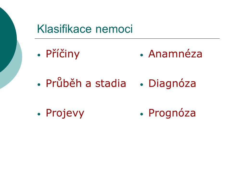 Klasifikace nemoci Příčiny Průběh a stadia Projevy Anamnéza Diagnóza Prognóza