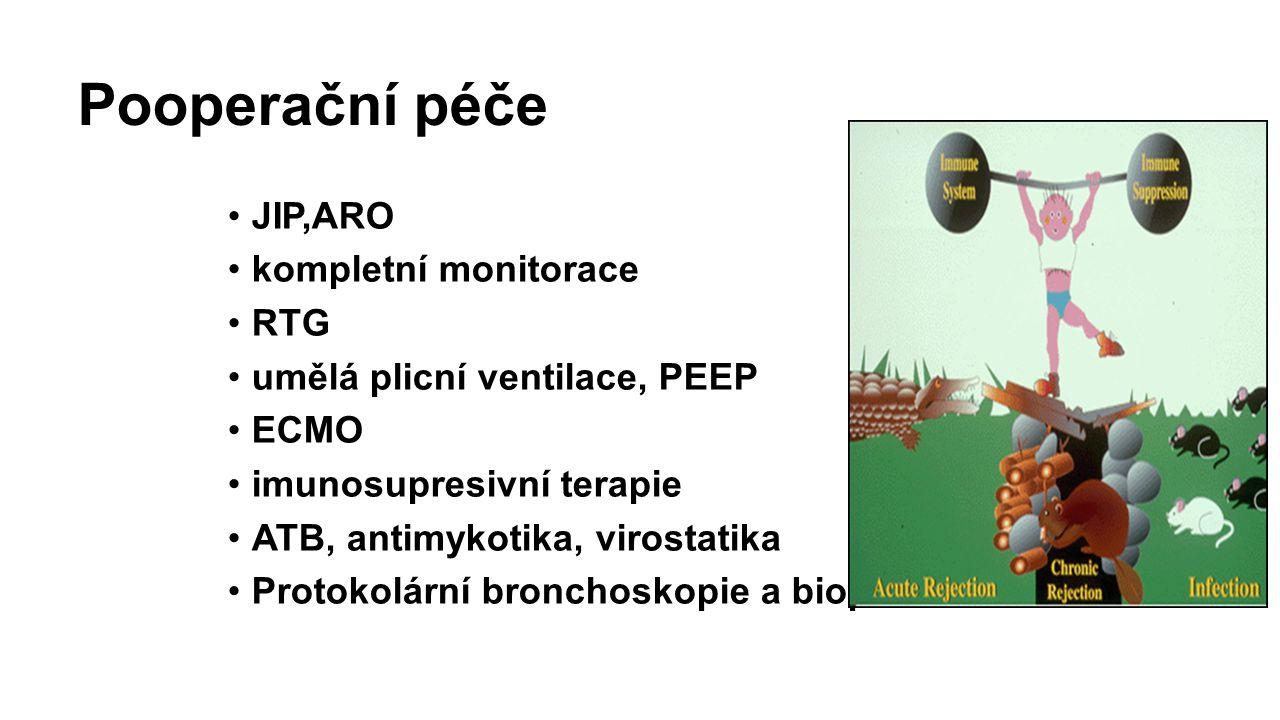 Pooperační péče JIP,ARO kompletní monitorace RTG umělá plicní ventilace, PEEP ECMO imunosupresivní terapie ATB, antimykotika, virostatika Protokolární