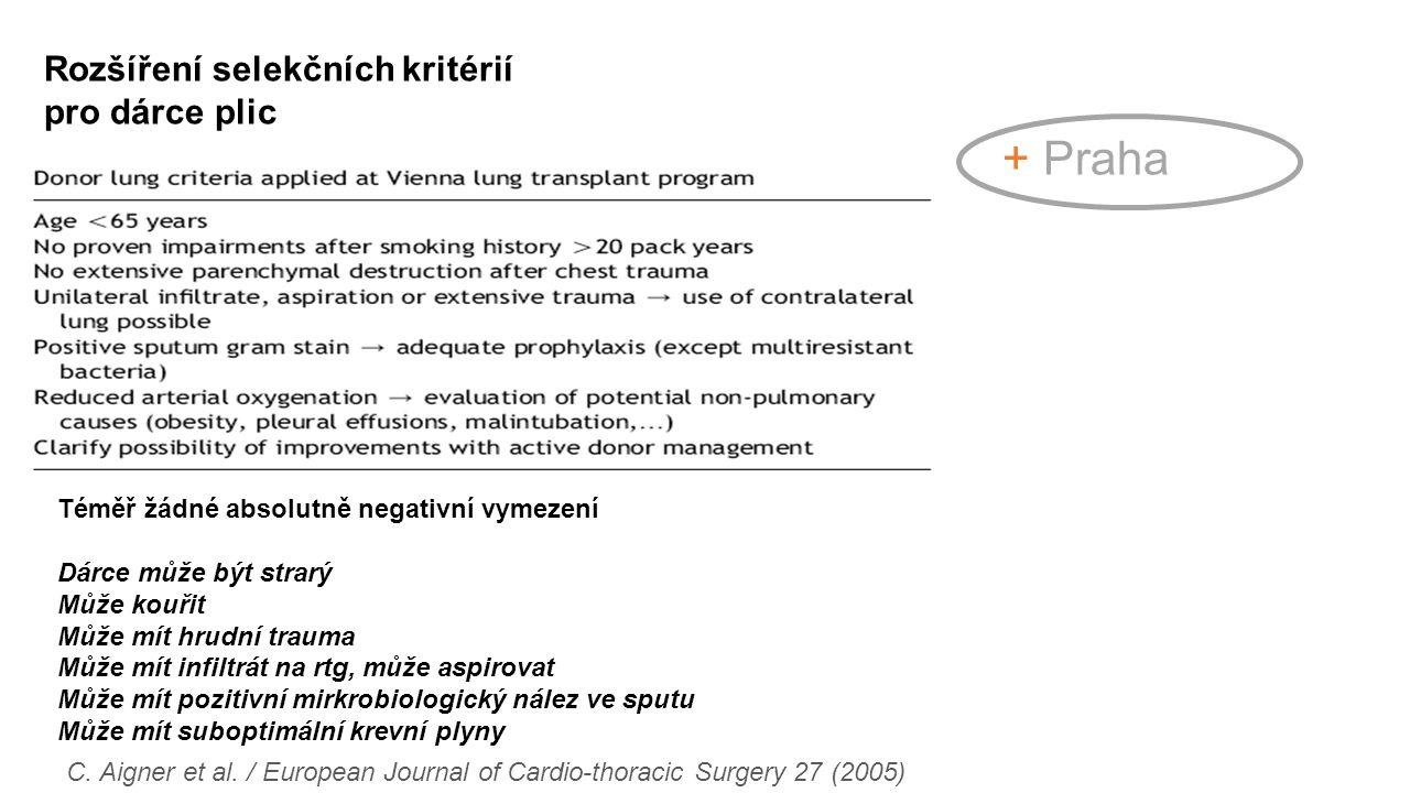 C. Aigner et al. / European Journal of Cardio-thoracic Surgery 27 (2005) + Praha Téměř žádné absolutně negativní vymezení Dárce může být strarý Může k