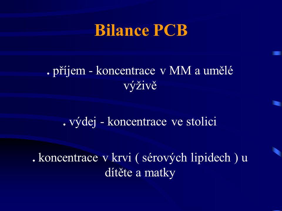 Bilance PCB. příjem - koncentrace v MM a umělé výživě. výdej - koncentrace ve stolici. koncentrace v krvi ( sérových lipidech ) u dítěte a matky