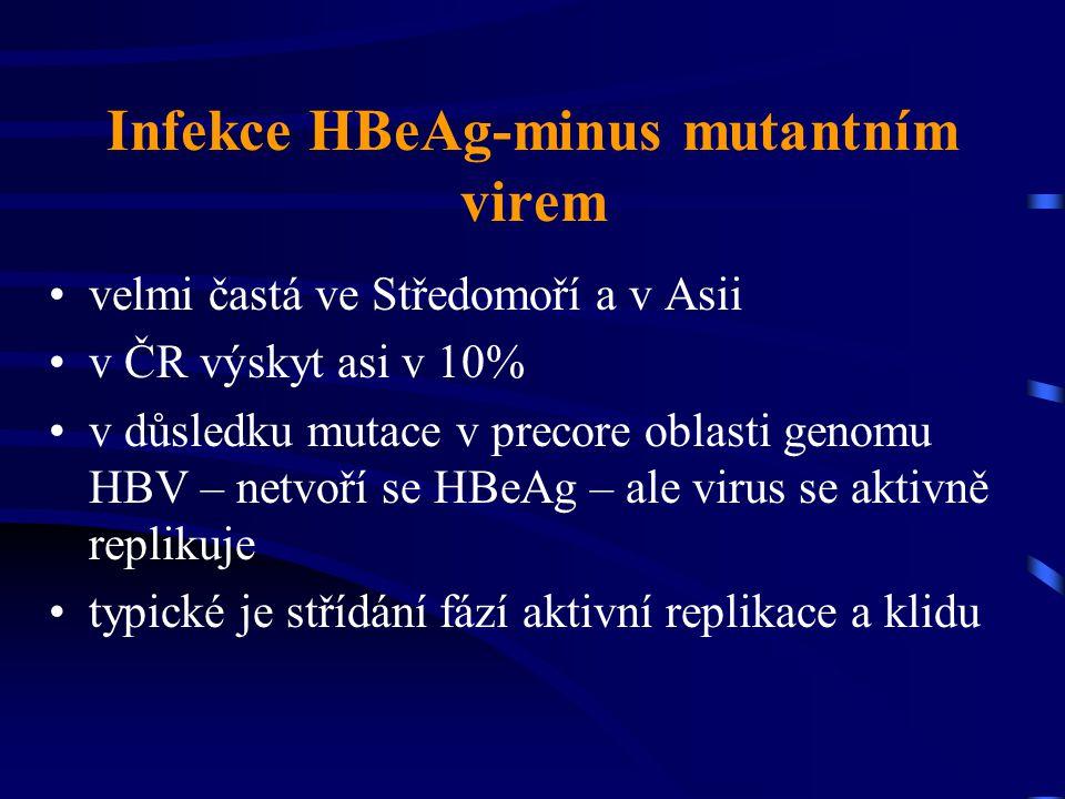 Infekce HBeAg-minus mutantním virem velmi častá ve Středomoří a v Asii v ČR výskyt asi v 10% v důsledku mutace v precore oblasti genomu HBV – netvoří