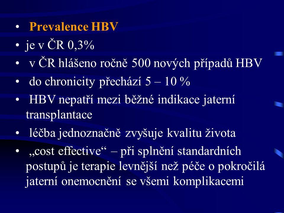 Prevalence HBV je v ČR 0,3% v ČR hlášeno ročně 500 nových případů HBV do chronicity přechází 5 – 10 % HBV nepatří mezi běžné indikace jaterní transpla