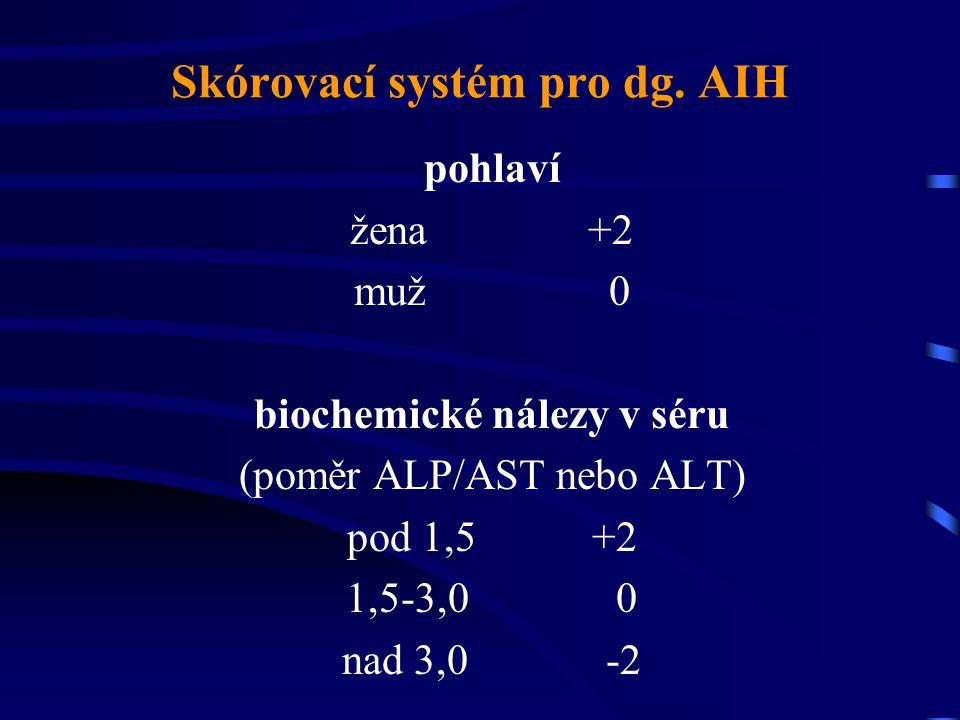 Skórovací systém pro dg. AIH pohlaví žena +2 muž 0 biochemické nálezy v séru (poměr ALP/AST nebo ALT) pod 1,5 +2 1,5-3,0 0 nad 3,0 -2
