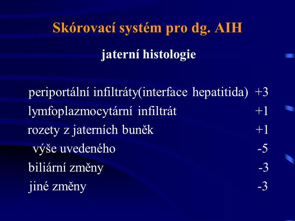 Skórovací systém pro dg. AIH jaterní histologie periportální infiltráty(interface hepatitida) +3 lymfoplazmocytární infiltrát +1 rozety z jaterních bu