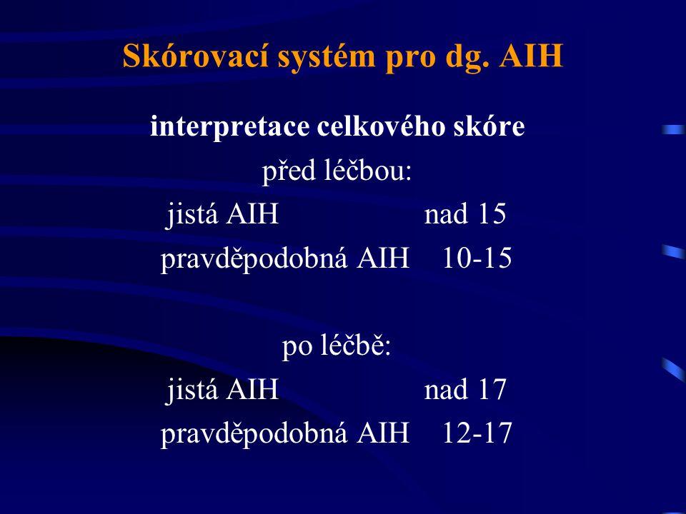Skórovací systém pro dg. AIH interpretace celkového skóre před léčbou: jistá AIH nad 15 pravděpodobná AIH 10-15 po léčbě: jistá AIH nad 17 pravděpodob