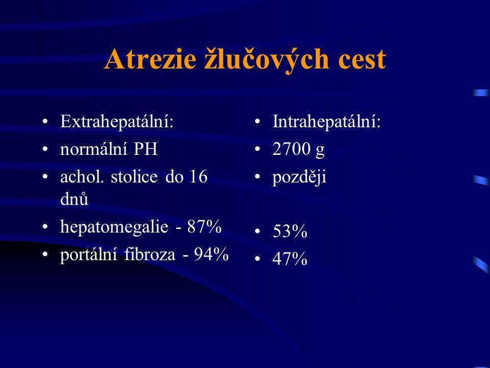 Atrezie žlučových cest Extrahepatální: normální PH achol. stolice do 16 dnů hepatomegalie - 87% portální fibroza - 94% Intrahepatální: 2700 g později
