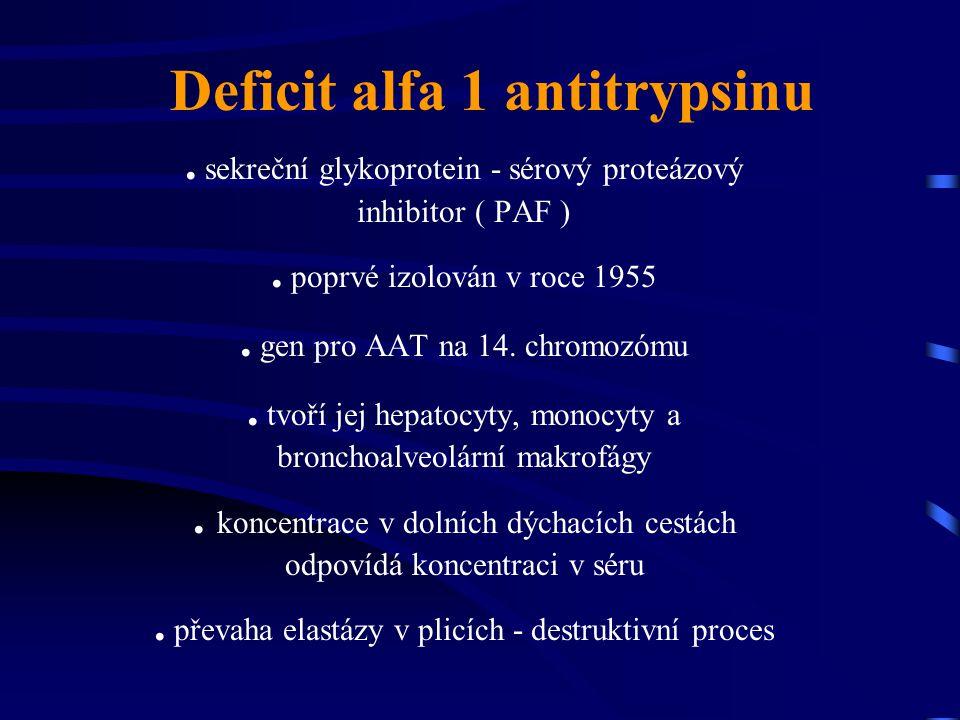 Deficit alfa 1 antitrypsinu. sekreční glykoprotein - sérový proteázový inhibitor ( PAF ). poprvé izolován v roce 1955. gen pro AAT na 14. chromozómu.