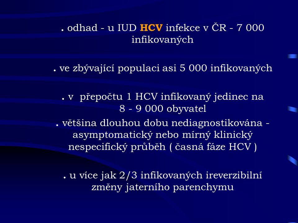 testy k průkazu protilátek v séru: primární screening – Elisa – průkaz anti HCV- nevýhoda- a/ pozitivní až za 7-8 týdnů od primární infekce b/ nízká citlivost u imunosuprimovaných jedinců rekombinantní imunoblot ( RIBA ) – protilátky proti individuálním HCV antigenům – vyšší specifita