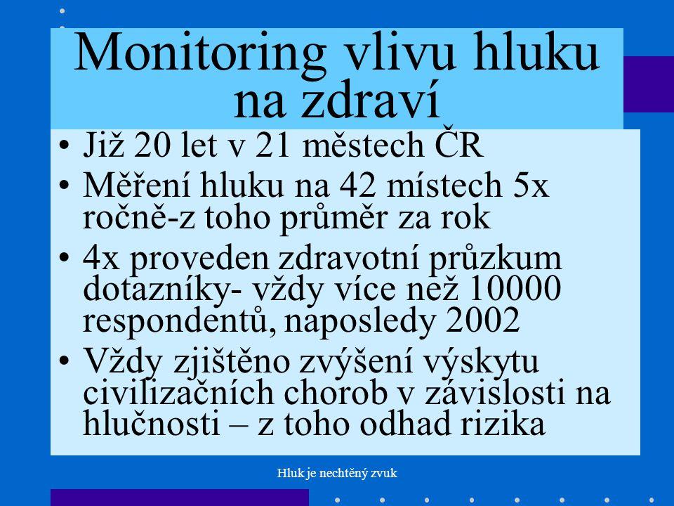 """Hluk je nechtěný zvuk Vliv hluku na zdraví Chronické účinky:choroby """"civilizační fixování akutních účinků vznik hypertenze,cholesterol poškození srdce, infarkt snížení imunitních schopností pocit únavnosti, nespavost výskyt civil.chorob je úměrný hlučnosti životního prostředí- zdravotní monitoring"""