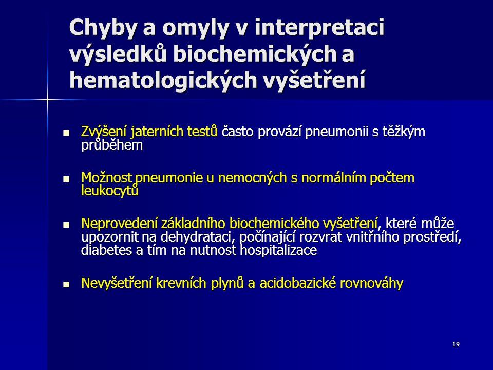 19 Chyby a omyly v interpretaci výsledků biochemických a hematologických vyšetření Zvýšení jaterních testů často provází pneumonii s těžkým průběhem Z
