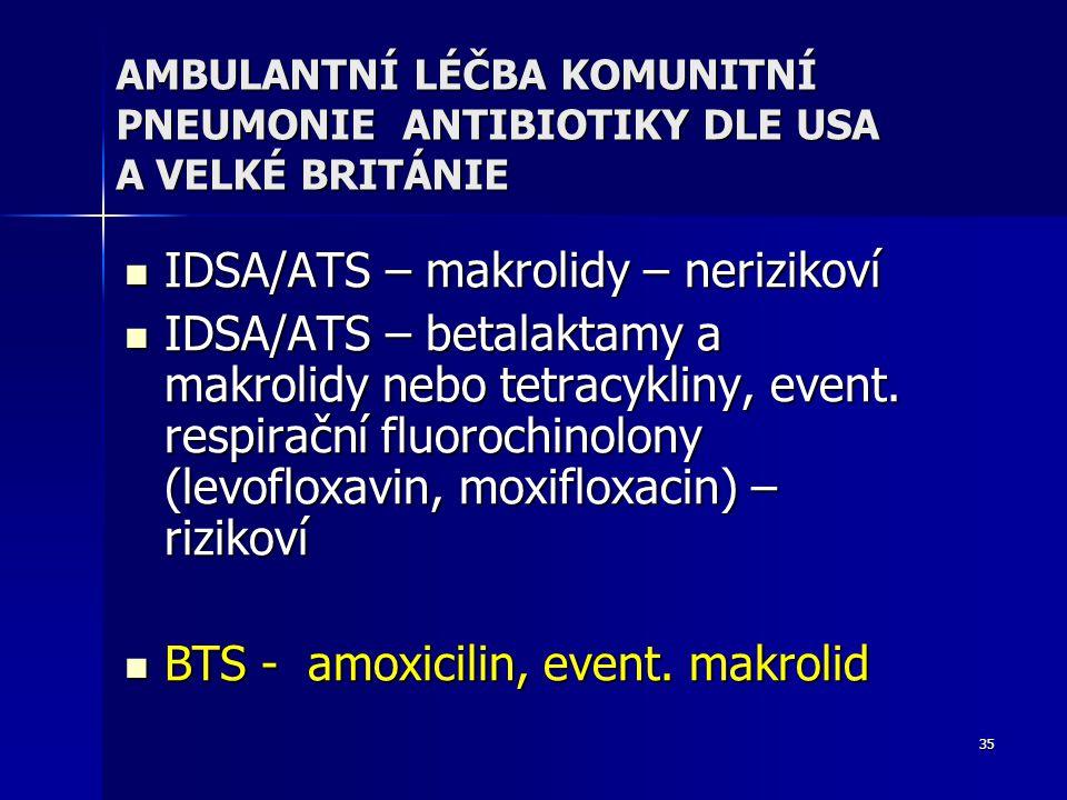 35 AMBULANTNÍ LÉČBA KOMUNITNÍ PNEUMONIE ANTIBIOTIKY DLE USA A VELKÉ BRITÁNIE IDSA/ATS – makrolidy – nerizikoví IDSA/ATS – makrolidy – nerizikoví IDSA/ATS – betalaktamy a makrolidy nebo tetracykliny, event.