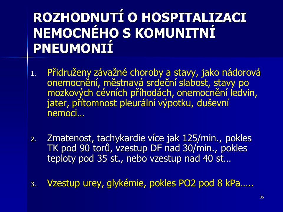 36 ROZHODNUTÍ O HOSPITALIZACI NEMOCNÉHO S KOMUNITNÍ PNEUMONIÍ 1. 1. Přidruženy závažné choroby a stavy, jako nádorová onemocnění, městnavá srdeční sla