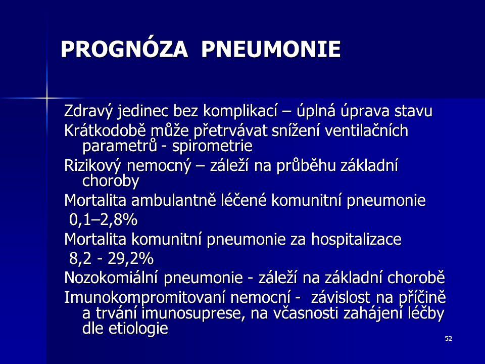 52 PROGNÓZA PNEUMONIE Zdravý jedinec bez komplikací – úplná úprava stavu Krátkodobě může přetrvávat snížení ventilačních parametrů - spirometrie Rizikový nemocný – záleží na průběhu základní choroby Mortalita ambulantně léčené komunitní pneumonie 0,1–2,8% 0,1–2,8% Mortalita komunitní pneumonie za hospitalizace 8,2 - 29,2% 8,2 - 29,2% Nozokomiální pneumonie - záleží na základní chorobě Imunokompromitovaní nemocní - závislost na příčině a trvání imunosuprese, na včasnosti zahájení léčby dle etiologie