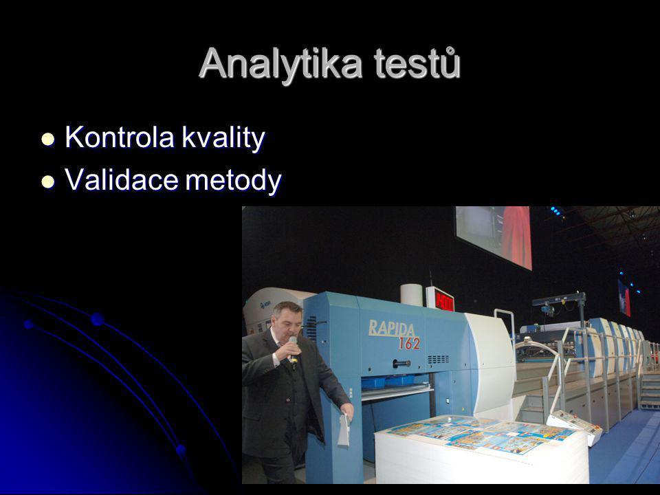 Analytika testů Kontrola kvality Kontrola kvality Validace metody Validace metody