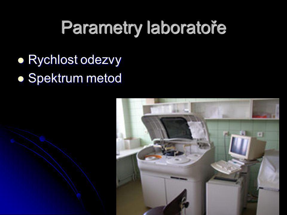 Parametry laboratoře Rychlost odezvy Rychlost odezvy Spektrum metod Spektrum metod