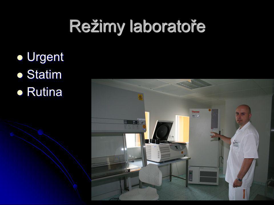 Režimy laboratoře Urgent Urgent Statim Statim Rutina Rutina