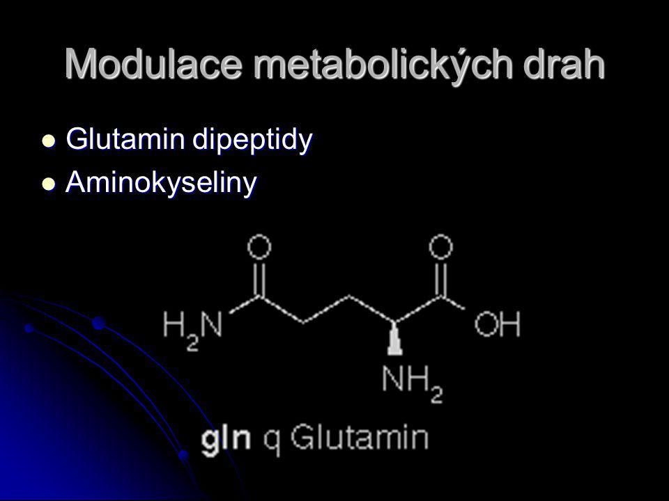 Modulace metabolických drah Glutamin dipeptidy Glutamin dipeptidy Aminokyseliny Aminokyseliny