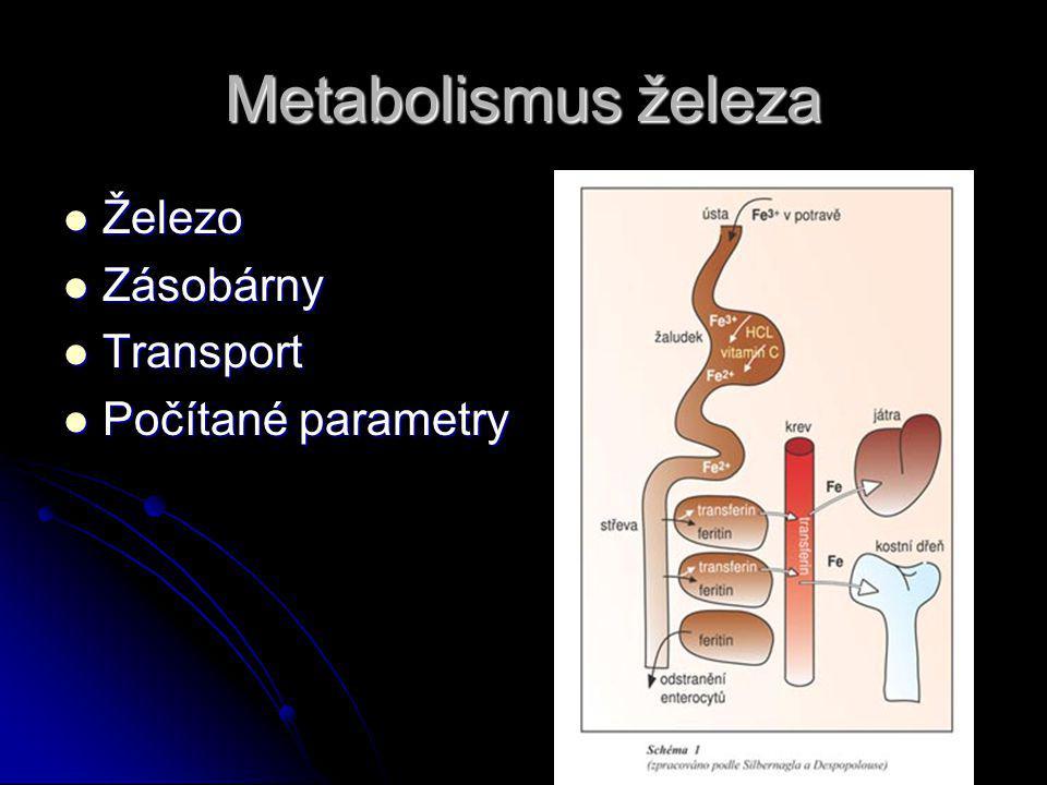 Metabolismus železa Železo Železo Zásobárny Zásobárny Transport Transport Počítané parametry Počítané parametry