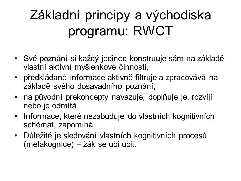 Základní principy a východiska programu: RWCT Své poznání si každý jedinec konstruuje sám na základě vlastní aktivní myšlenkové činnosti, předkládané
