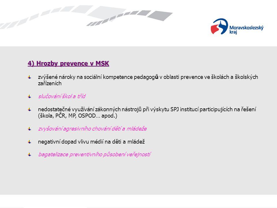 4) Hrozby prevence v MSK zvýšené nároky na sociální kompetence pedagogů v oblasti prevence ve školách a školských zařízeních slučování škol a tříd ned
