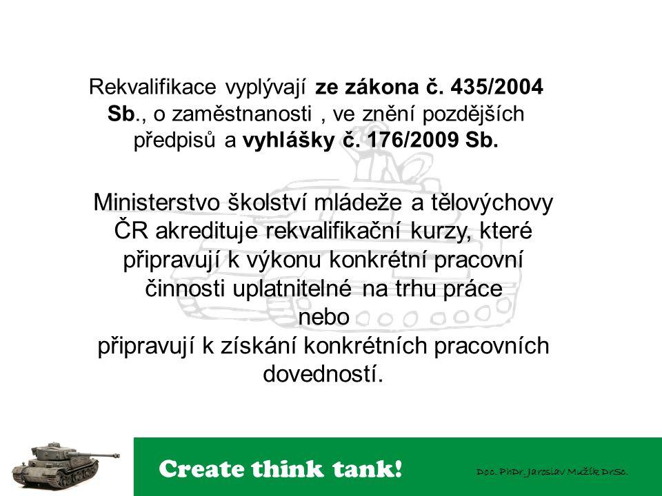 Create think tank! Doc. PhDr. Jaroslav Mužík DrSc. Rekvalifikace vyplývají ze zákona č. 435/2004 Sb., o zaměstnanosti, ve znění pozdějších předpisů a