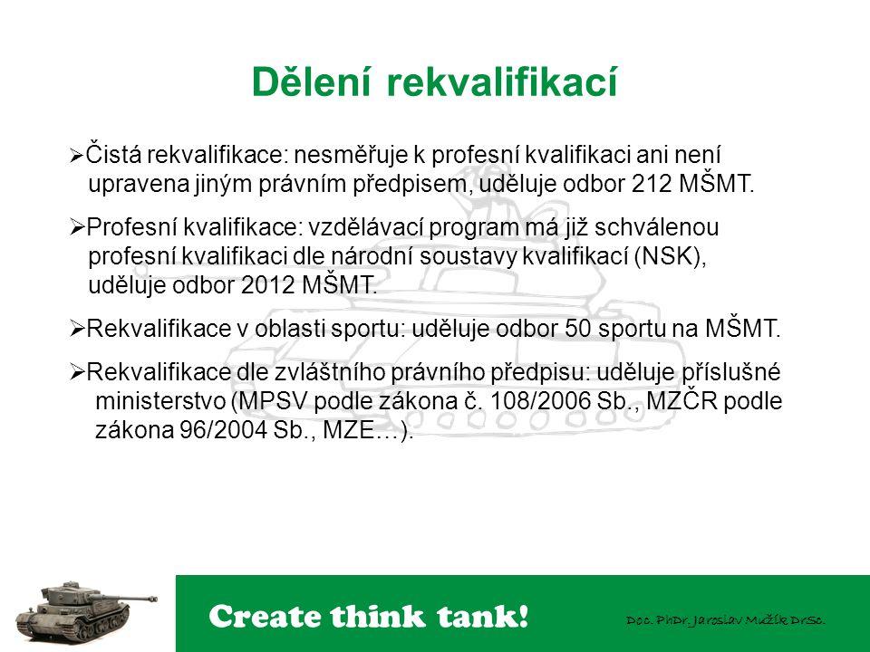 Create think tank! Doc. PhDr. Jaroslav Mužík DrSc. Dělení rekvalifikací  Čistá rekvalifikace: nesměřuje k profesní kvalifikaci ani není upravena jiný
