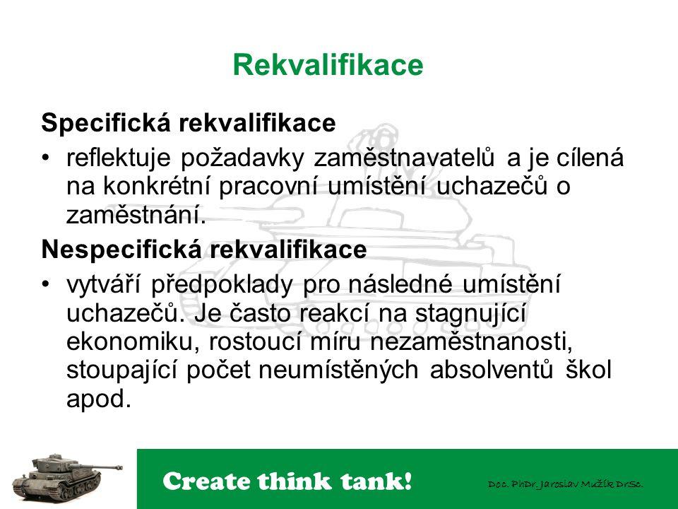 Create think tank! Doc. PhDr. Jaroslav Mužík DrSc. Specifická rekvalifikace reflektuje požadavky zaměstnavatelů a je cílená na konkrétní pracovní umís