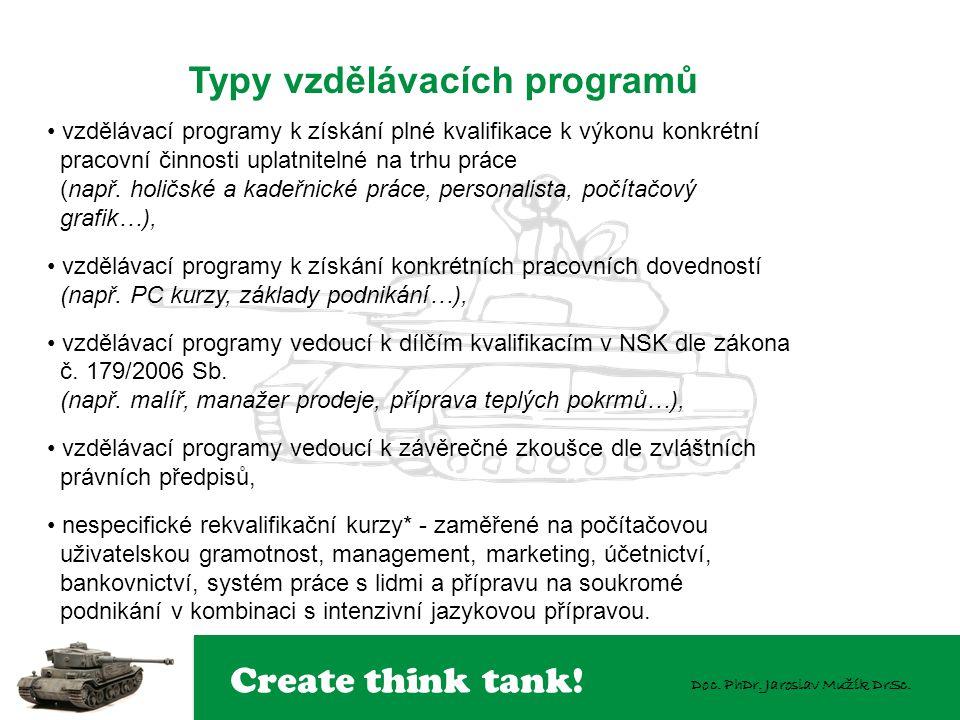 Create think tank! Doc. PhDr. Jaroslav Mužík DrSc. vzdělávací programy k získání plné kvalifikace k výkonu konkrétní pracovní činnosti uplatnitelné na