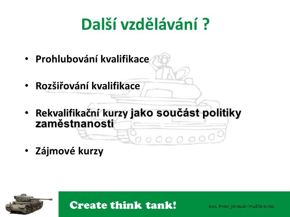 Create think tank! Doc. PhDr. Jaroslav Mužík DrSc. Další vzdělávání ? Prohlubování kvalifikace Rozšiřování kvalifikace Rekvalifikační kurzy jako součá