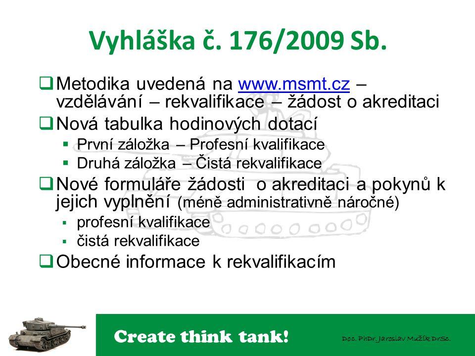Create think tank! Doc. PhDr. Jaroslav Mužík DrSc. Vyhláška č. 176/2009 Sb.  Metodika uvedená na www.msmt.cz – vzdělávání – rekvalifikace – žádost o