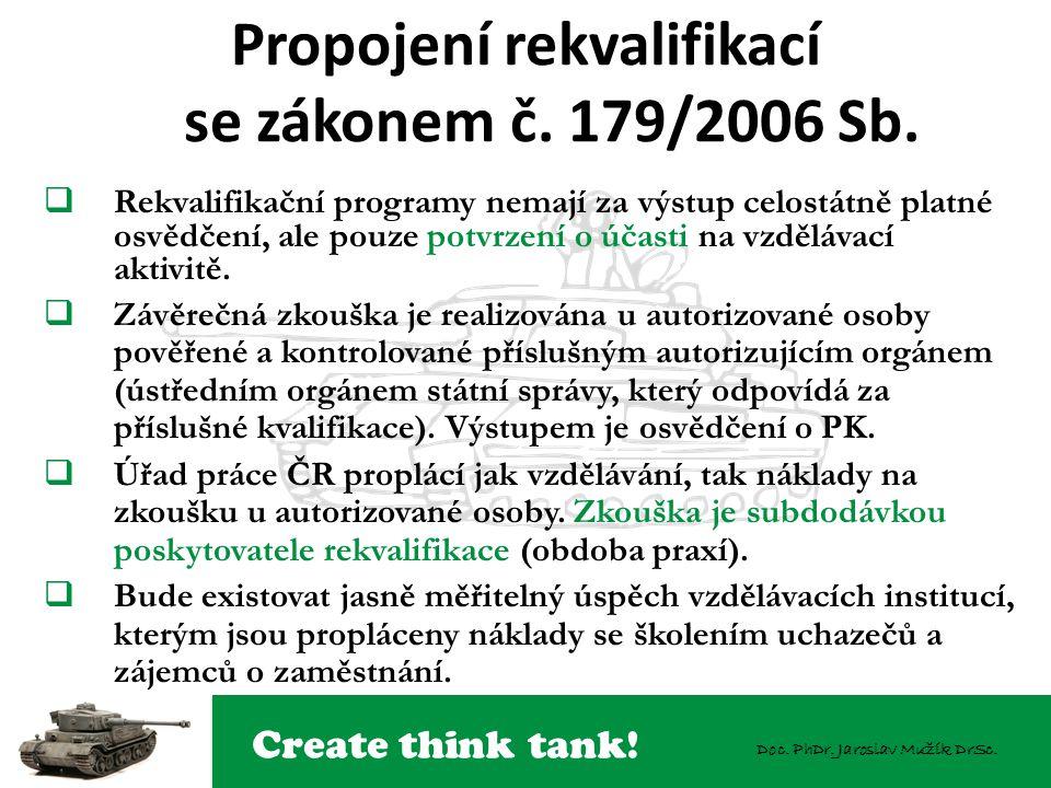 Create think tank! Doc. PhDr. Jaroslav Mužík DrSc. Propojení rekvalifikací se zákonem č. 179/2006 Sb.  Rekvalifikační programy nemají za výstup celos