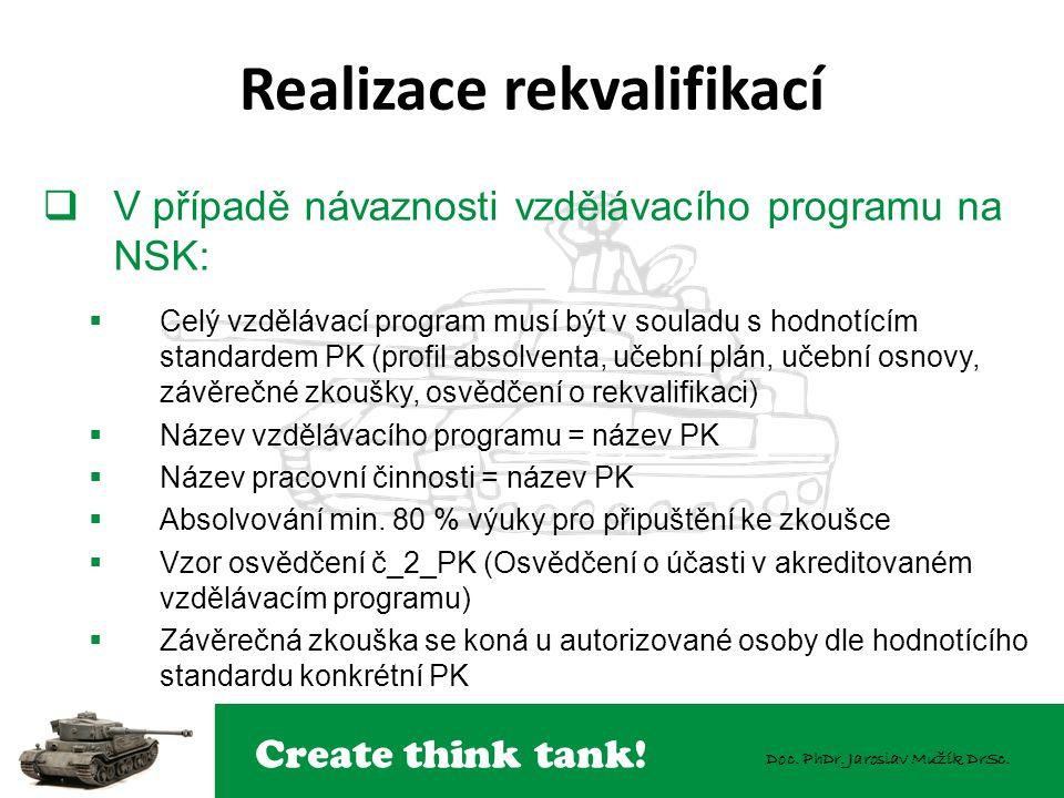 Create think tank! Doc. PhDr. Jaroslav Mužík DrSc. Realizace rekvalifikací  V případě návaznosti vzdělávacího programu na NSK:  Celý vzdělávací prog