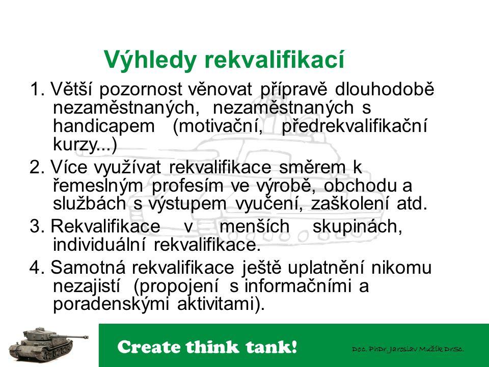 Create think tank! Doc. PhDr. Jaroslav Mužík DrSc. 1. Větší pozornost věnovat přípravě dlouhodobě nezaměstnaných, nezaměstnaných s handicapem (motivač