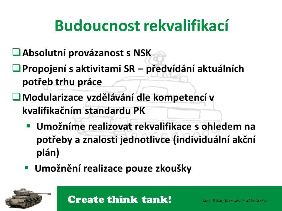 Create think tank! Doc. PhDr. Jaroslav Mužík DrSc. Budoucnost rekvalifikací  Absolutní provázanost s NSK  Propojení s aktivitami SR – předvídání akt