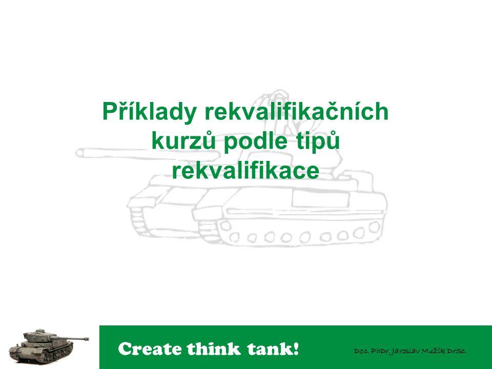 Create think tank! Doc. PhDr. Jaroslav Mužík DrSc. Příklady rekvalifikačních kurzů podle tipů rekvalifikace