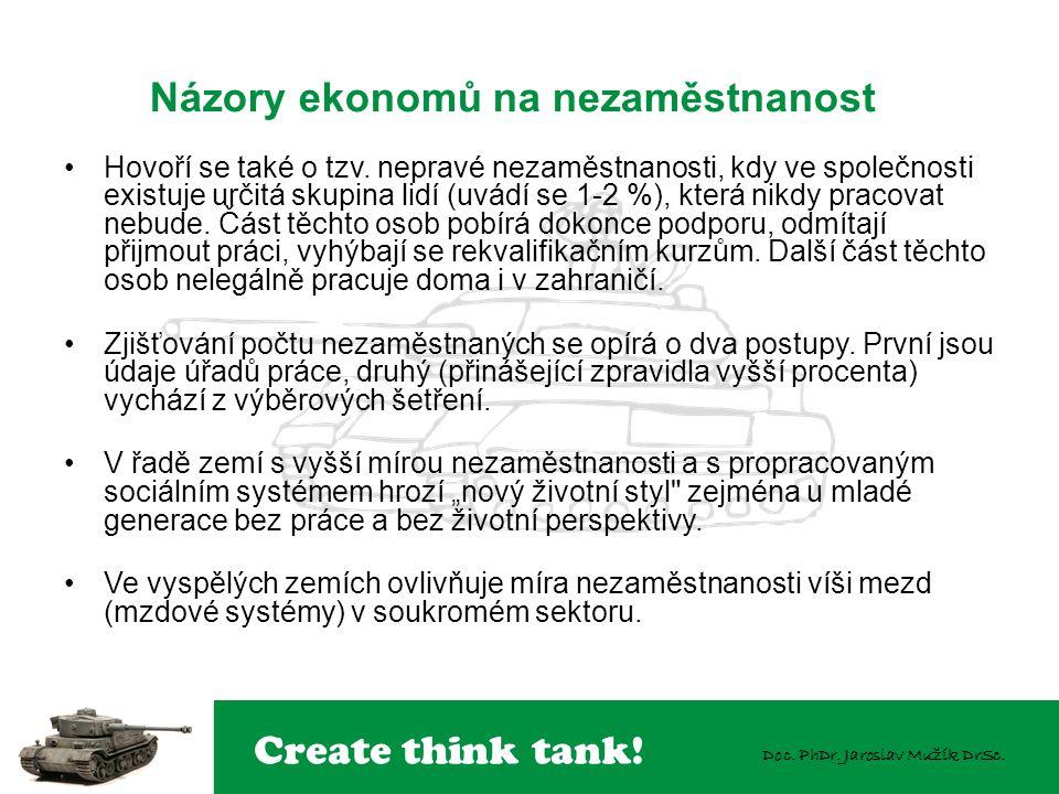 Create think tank! Doc. PhDr. Jaroslav Mužík DrSc. Hovoří se také o tzv. nepravé nezaměstnanosti, kdy ve společnosti existuje určitá skupina lidí (uvá
