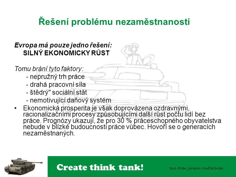 Create think tank! Doc. PhDr. Jaroslav Mužík DrSc. Evropa má pouze jedno řešení: SILNÝ EKONOMICKY RŮST Tomu brání tyto faktory: - nepružný trh práce -