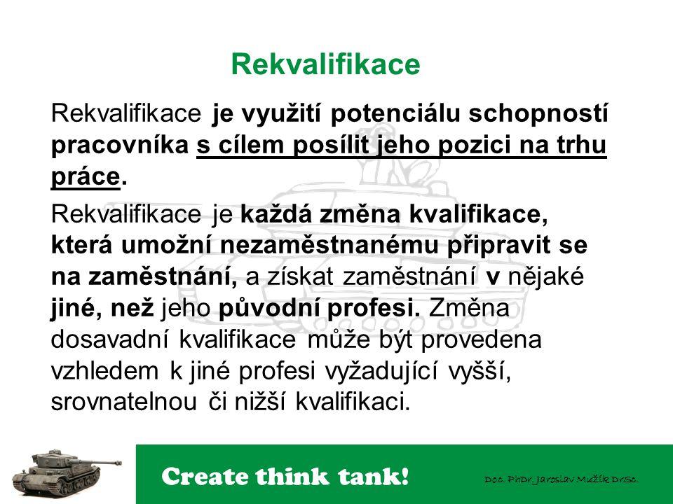Create think tank! Doc. PhDr. Jaroslav Mužík DrSc. Rekvalifikace Rekvalifikace je využití potenciálu schopností pracovníka s cílem posílit jeho pozici