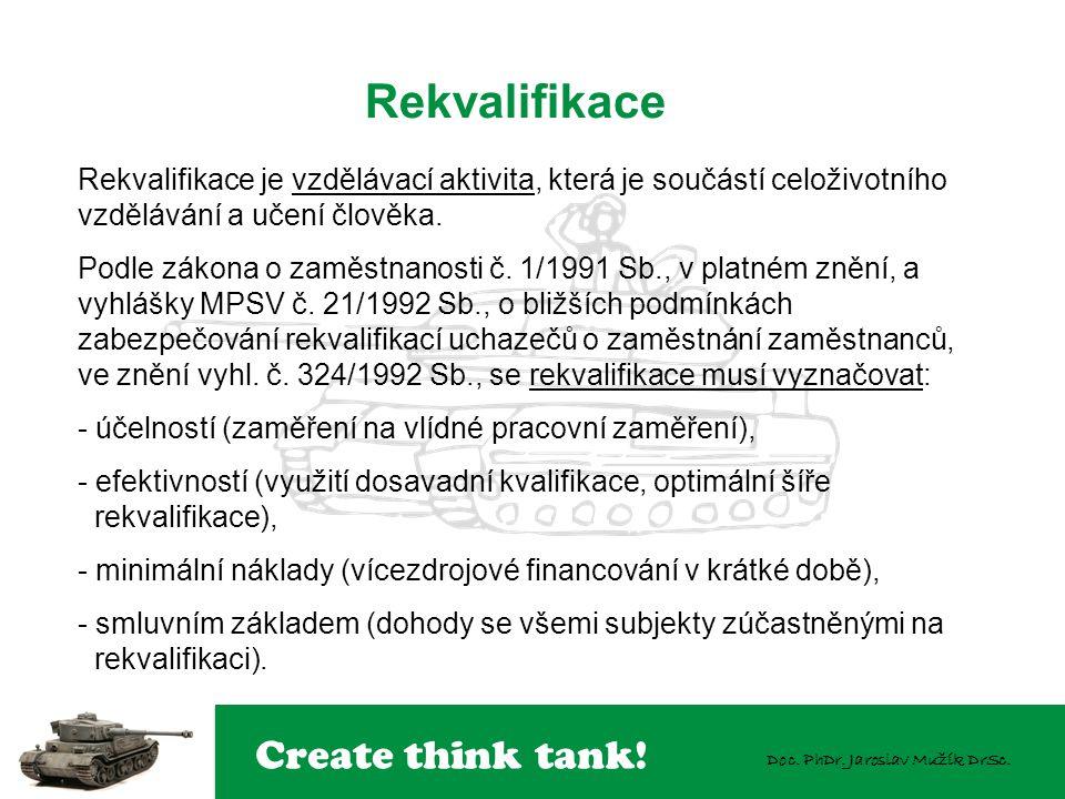 Create think tank! Doc. PhDr. Jaroslav Mužík DrSc. Rekvalifikace Rekvalifikace je vzdělávací aktivita, která je součástí celoživotního vzdělávání a uč
