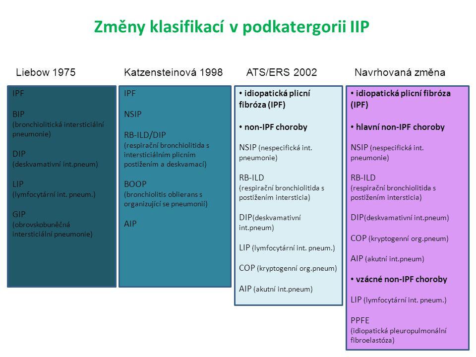 IPF BIP (bronchiolitická intersticiální pneumonie) DIP (deskvamativní int.pneum) LIP (lymfocytární int. pneum.) GIP (obrovskobuněčná intersticiální pn