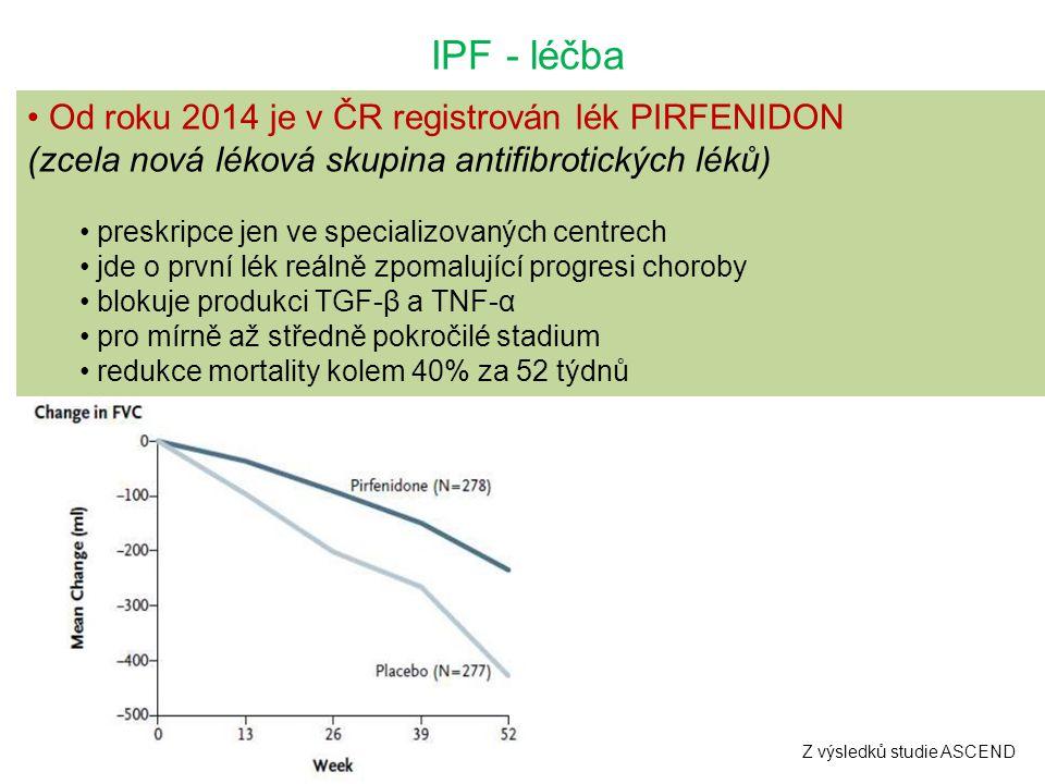 IPF - léčba Z výsledků studie ASCEND Od roku 2014 je v ČR registrován lék PIRFENIDON (zcela nová léková skupina antifibrotických léků) preskripce jen
