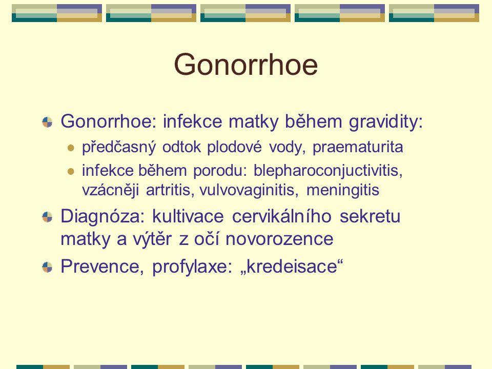 Gonorrhoe Gonorrhoe: infekce matky během gravidity: předčasný odtok plodové vody, praematurita infekce během porodu: blepharoconjuctivitis, vzácněji a