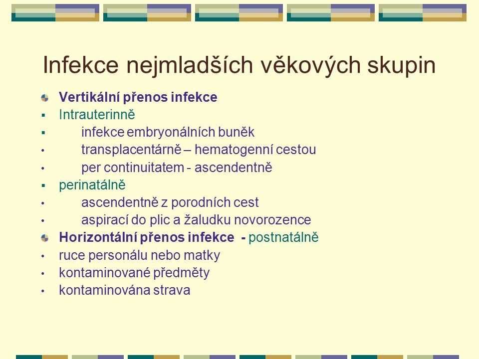 Listerióza Infekce matky: asymptomatická infekce či chřipkovité onemocnění, horečka, bolesti hlavy, příznaky GIT, bolesti v zádech negativní kultivace v moči infekce  amnionitis  plodová voda infekce plodu, novorozence časná infekce: praematuritas, pneumonia- granulomatosis infantisepticum pozdní infekce: sepse, meningitis purulenta Diagnostické testy: přímý průkaz izolace na krevním agaru: hemokultivace, MMM, meconium, žaludeční obsah, placenta, případně další infikované tkáně sérologické testy mají pouze epidemiologický ne diagnostický význam
